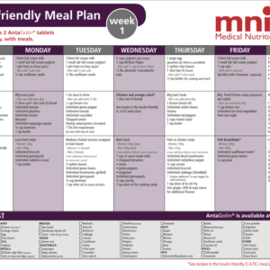 Week 1 healthy eating meal planner