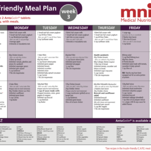 Healthy Eating Diet - MNI Meal Planner